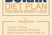 Σχέδια απώλειας βάρους
