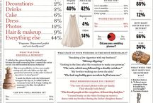 Wedding Hints & Tips