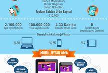 2014 - İnfografik / by Koçtaş