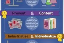 Digital Interest