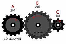Gear mechanism / Gear ideas