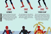 Comicstuff / Comics related