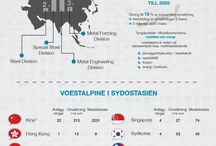 voestalpine in South East Asia
