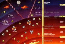 Earth & The Universe