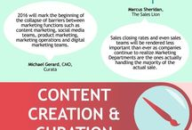 Infographics: Content Marketing