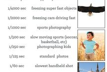 Tips shutter speed