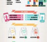 Infografiche / Nativi Digitali, Millenials