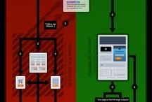 ROI Redes Sociales / Infografías sobre cómo calcular el ROI en las redes sociales.