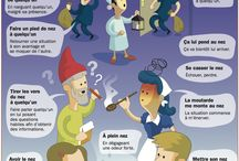FLE: Idiomes/citations