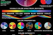 Color Matters / All things related to the effects and use of color.