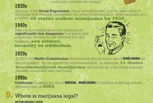 Leagalize it / the benefits of mary jane!
