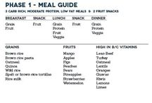 Metabolism Eating / Resources for metabolism eating for healthy living!