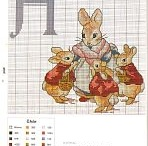 a cross stitch-beatrix potter