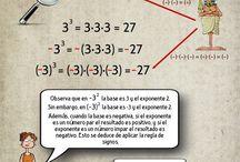 Básicos matemáticos / En este tablero se recogen los temas más básicos, y por ello muy importantes, de las matemáticas.