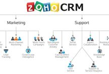 Zoho CRM / This board is all about Zoho CRM solutions for Zoho Platforms such as Marketing Campaign, Pre-Sales, Sales, Opertaion and post sale