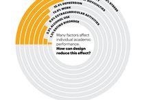 Point of Decision Design