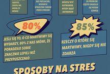 """Infografiki po polsku / Infografiki na temat zdrowia psychicznego po polsku.  """"Jeśli mój sąsiad codziennie bije swoją żonę, ja zaś nie biję jej nigdy, to w świetle statystyki obaj bijemy je, co drugi dzień"""" -Shaw"""