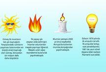 Fen Bilimleri