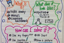 Math ideas / Making math fun in the lower grades