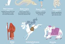 Mythological symbols across the world