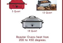Quantity Cooking