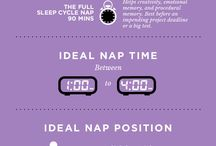Powers of Naps