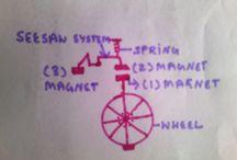 perpetual wheel / perpetual wheel to get free energy