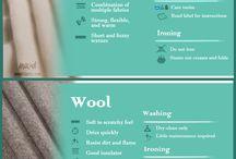 label perawatan baju