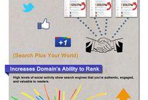 Cómo mejorar tu #SEO con las #redessociales