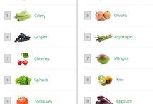 Økologisk, Organic, Real food, no pesticides , no chemicals