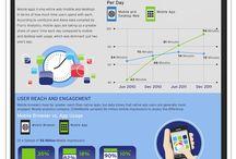Mobile Marketing @ Left Brain Marketing