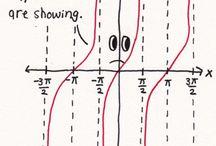 The math nerd in me