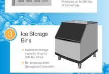 Infographs / Best infographs related to ice machines / by Icemachines Plus