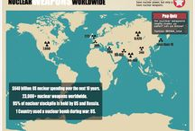Nuclear INFOgraphics