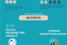 Digitaalinen markkinointi / Digitaalinen markkinointi, markkinointi sosiaalisessa mediassa, sisältömarkkinointi, blogimarkkinointi ja paljon muuta!