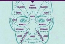 Skin Knowledge