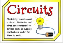 Electricity | Teaching Ideas