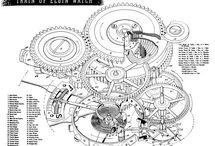 Maszyny i mechanika