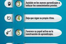 docente actualizado / by Bladimir Navarro Rivas