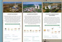 """Svět energie / portál / Ukázky z nového portálu """"Svět energie"""" www.svetenergie.cz"""
