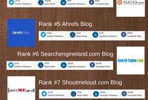 Top 100 Must Read SEO Blogs