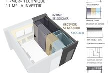 NOESIS ARCHITECTURE INTERIEURE