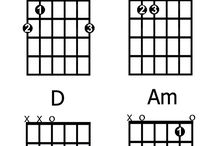 Guitar lessons for all / Learn and Play! Acoustic guitar lessons, electric guitar lessons.