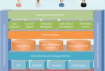 Software architecture infographics