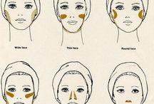 Shape of Face/Eye