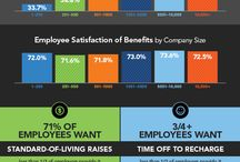 Workplace Health and Well being / Having a healthy workplace and awesome employee benefits is super important to employee engagement.
