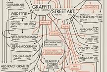 Infographics / Great infographics