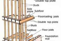 CONSTRUCTION | wood