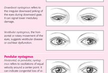 Nystagmus / Could be useful to share with Whanau and team members.