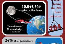 Captivating Infographics